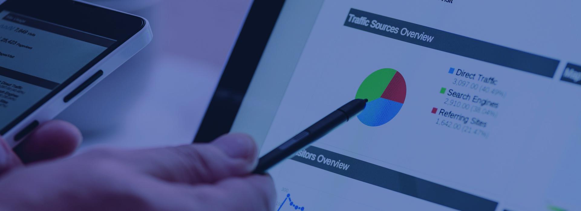Integrált Google Analytics